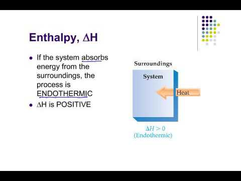 Thermochemical Equations - YouTube