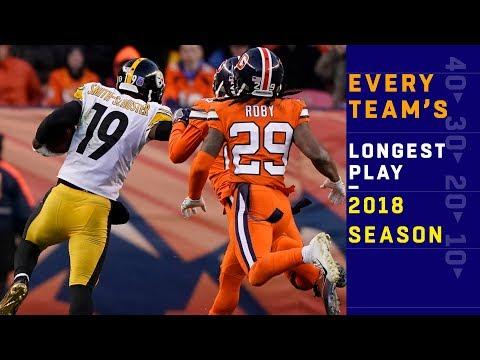 Every Teams Longest Play of the 2018 Season