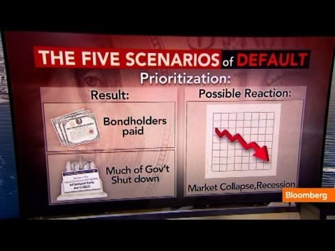 The Five Scenarios of a Debt Ceiling Breach