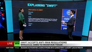 SWIFT Explained: a Tool of US Empire?