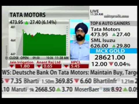 """Review of Tata Motors Q1FY15 Results"" - Surjit Arora"