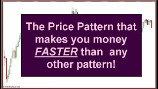 How to Make Money Fast Trading Stocks or Forex
