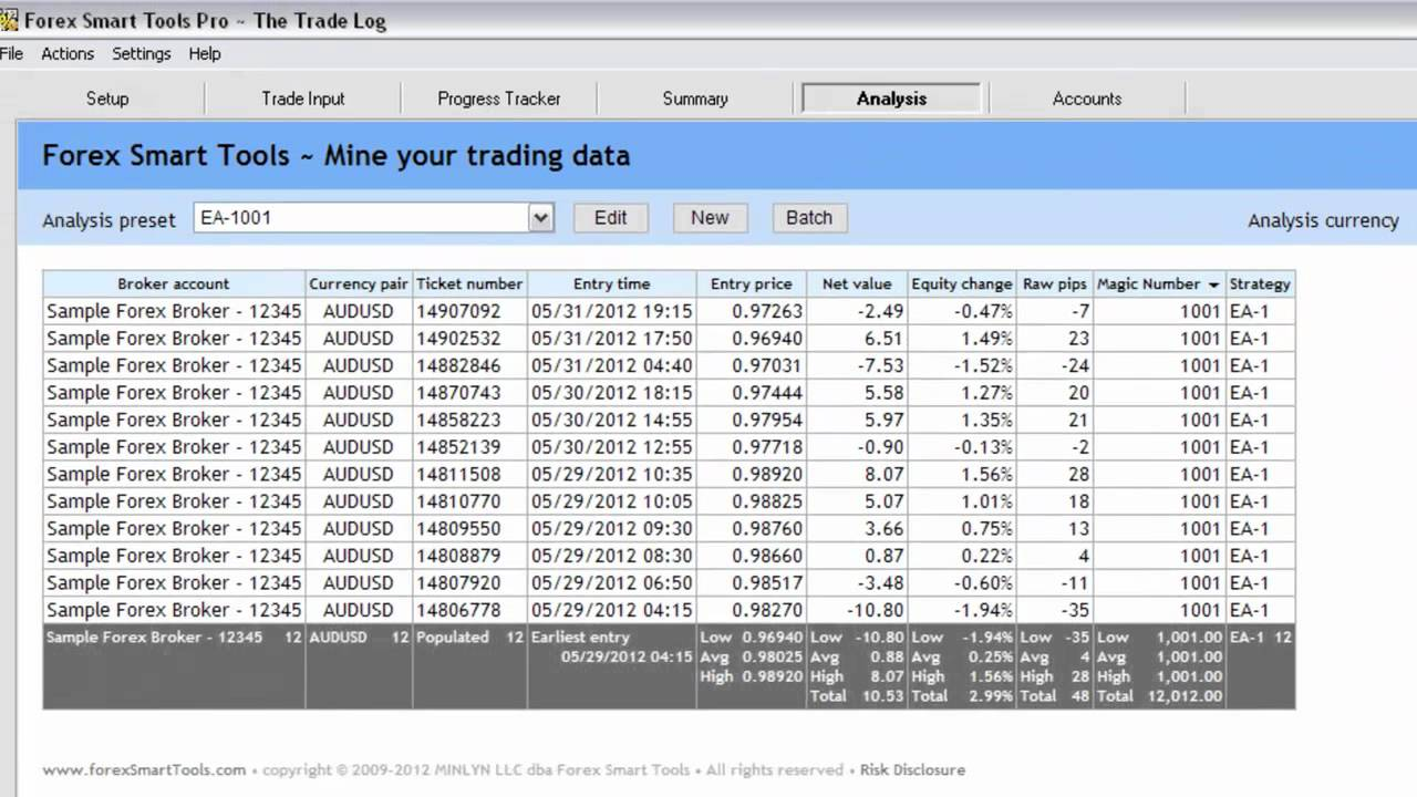 Forex smart tools calculator and trade log