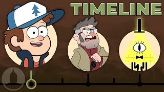 The Complete Gravity Falls Timeline | Channel Frederator