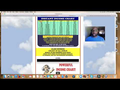 Best Easy Work Compensation Plan Review- How to Make Money Online For FREE with Best Easy Work