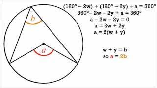 Circle Theorem Proof - Angle subtended by an arc