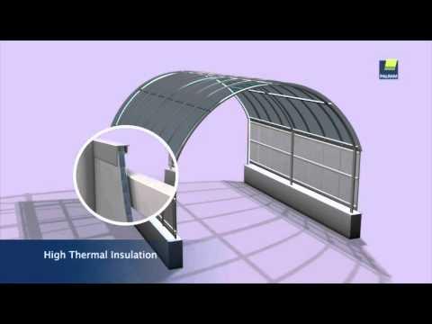 Systèmes en polycarbonate SUNPAL® et SUNGLAZE™