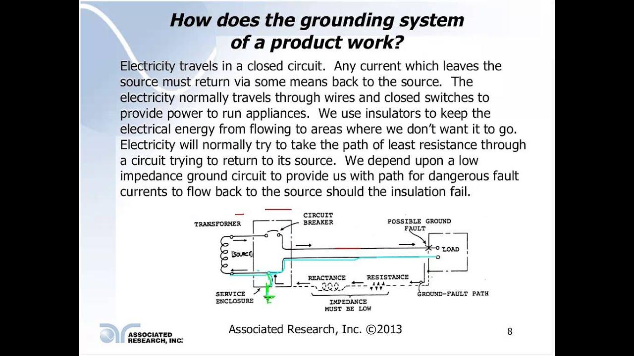 Testing Ground Ground Continuity Testing