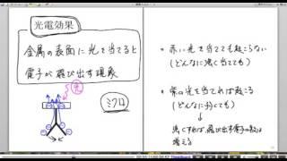 高校物理解説講義:「光電効果」講義1