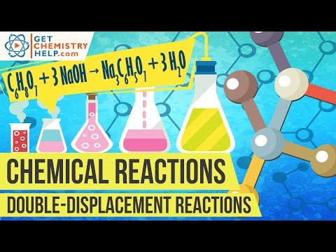 exchange metathesis reaction Metathesis reactions-predicting the products of precipitation reactions: metathesis reactions (or exchange reactions) are reactions in which the products are.
