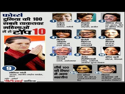 Forbes List :100 most powerful women