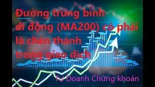 Đường Trung bình di động (MA200) có phải là chén thánh trong giao dịch, vượt MA200 và tiến về 1048?