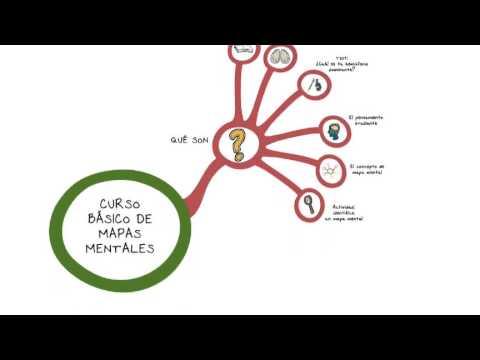 Curso de Mapas mentales: 1 - Introducción