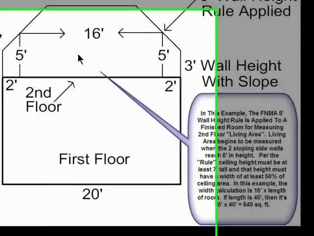 Baton Rouge Appraisers: Measuring Home Living Area Per ANSI Standards Sloping Wall Height Rule