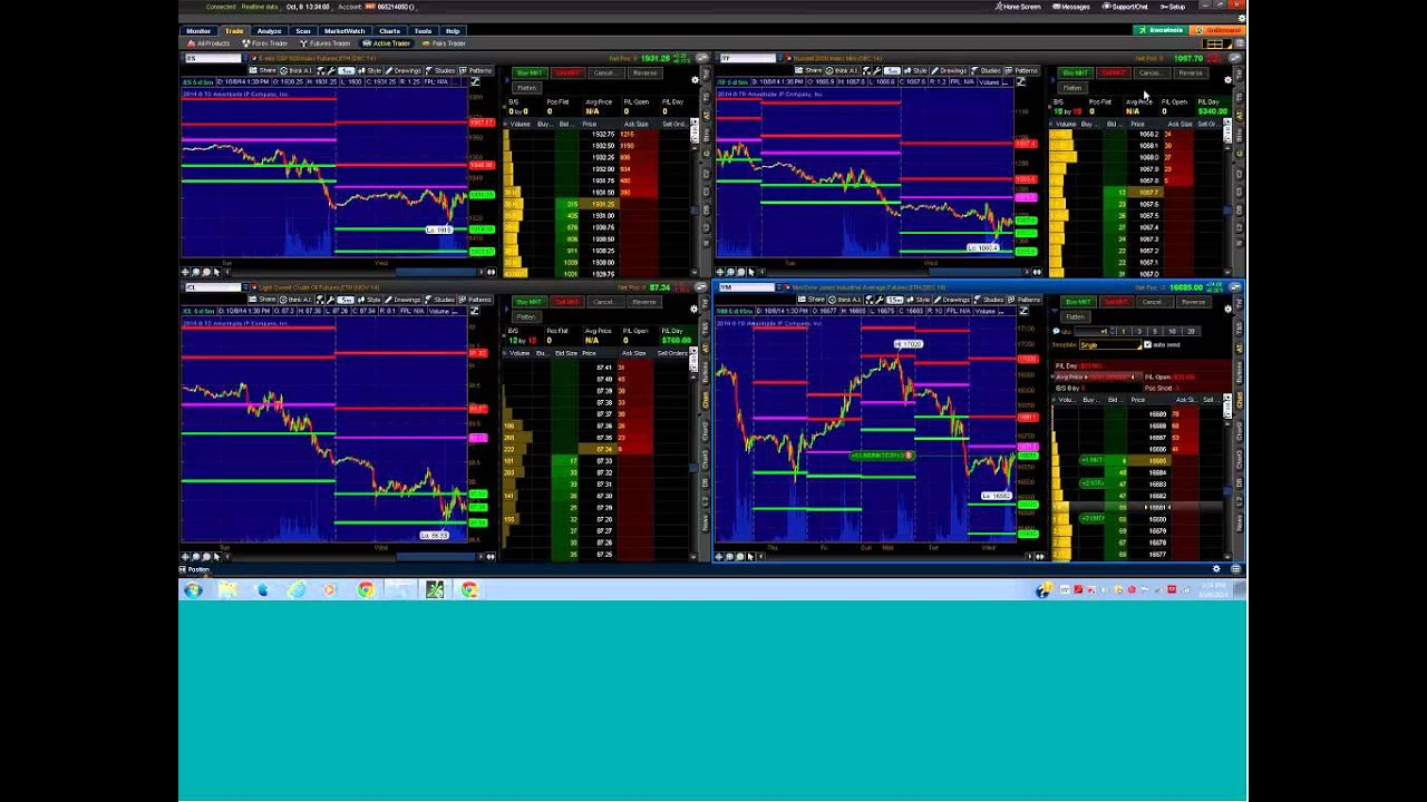 Webinar on forex trading