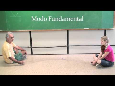 Propagação de Onda Mecânica | Vídeo Aulas de Física Online