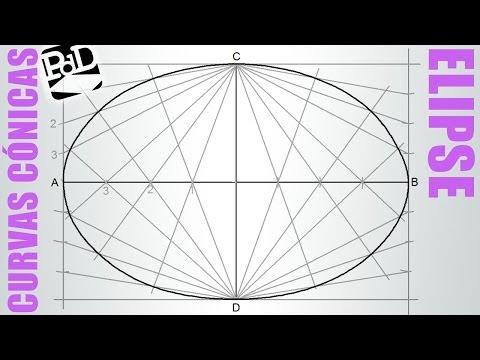 Trazar una elipse conociendo sus ejes, método de intersección de rectas (Curvas cónicas).