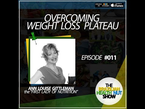 (How to Overcome Weight Loss Plateau)