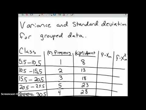 how to calculate the varience of a data set