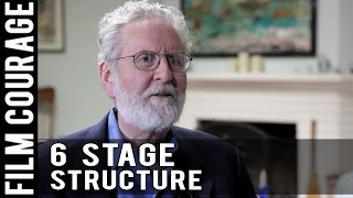 There Are Consistently 6 Stages Of Plot Structure To Any Successful Movie by Michael Hauge