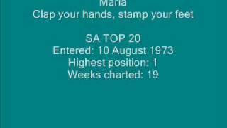 Watch Quiet Riot Stomp Your Hands Clap Your Feet video