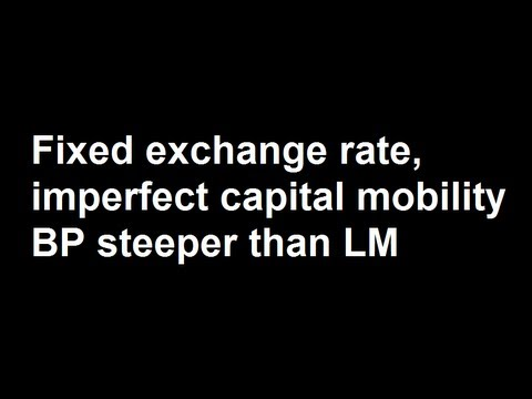 Fixed exchange rate, imperfect capital mobility BP steeper than LM and increase in money supply