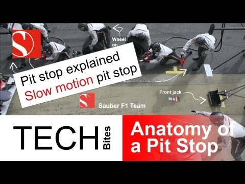 Tech Bites: Anatomy of a Pit Stop - Sauber F1 Team