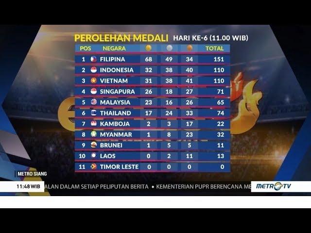 Indonesia Naik Peringkat ke-2! Update Perolehan Medali SEA Games 2019