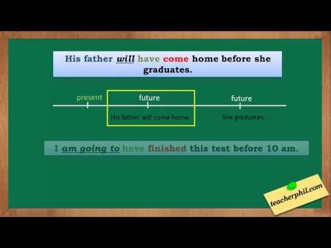 Future Perfect Tense in English Grammar