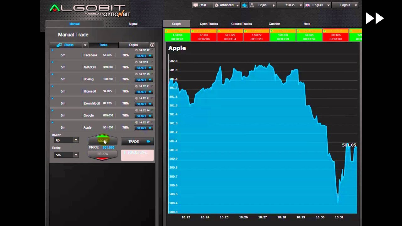 Binary options live