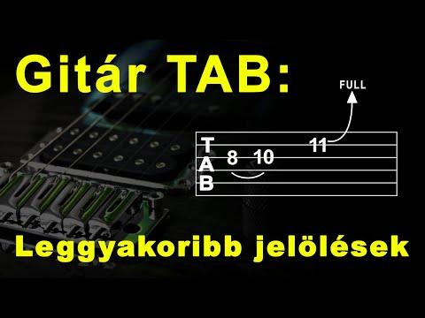 Gitár tabulatúra (TAB) jelölések