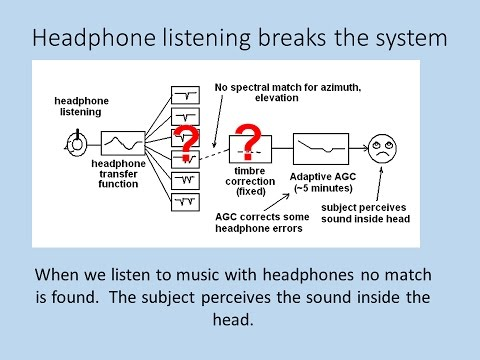 Binaural hearing, Ear canals, and Headphones