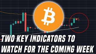 Two Indicators Signal A Big Price Move Is Coming For Bitcoin