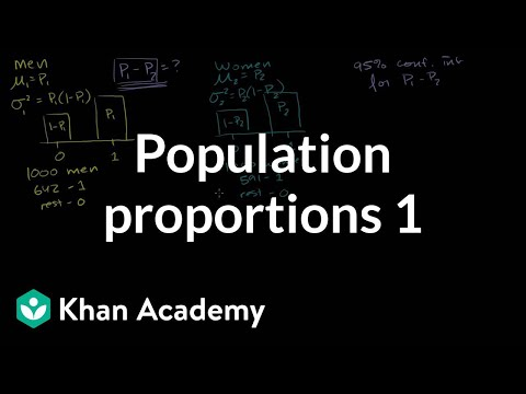Comparing population proportions 1 | Probability and Statistics | Khan Academy