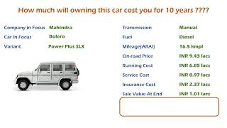 Mahindra Bolero (Power Plus SLX) Ownership Cost - Price, Service Cost (India Car Analysis)