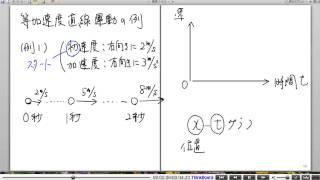 高校物理解説講義:「物体の運動」講義13