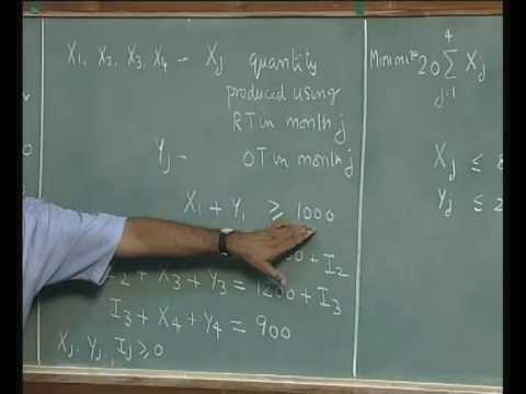 Lec-1 Introduction to Linear Programming Formulations