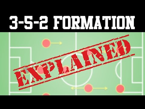 What is the 3-5-2 formation? | SPORT EXPLAINED