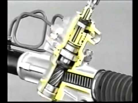 Ремонт гидравлической рулевой рейки