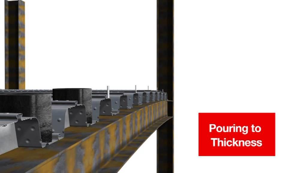 Comflor Composite Steel Floor Decks Concrete Placement