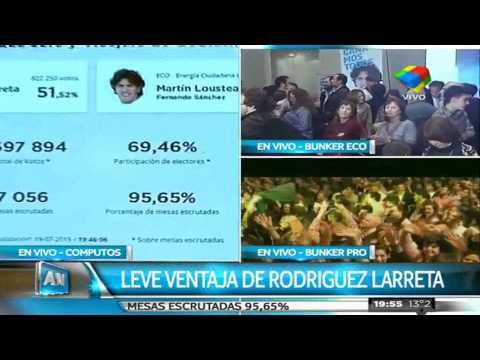 Ajustado triunfo de Rodríguez Larreta