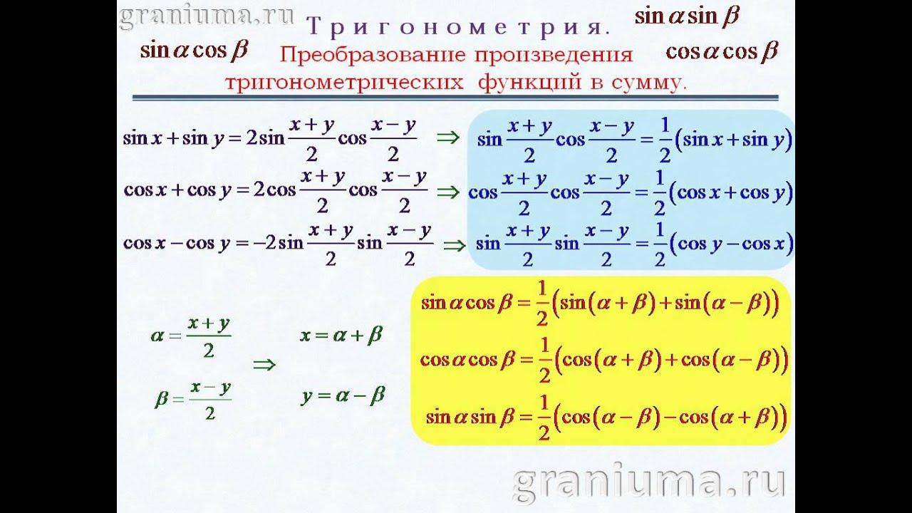 Тригонометрия. Произведение синусов и косинусов. TravelBook.TV