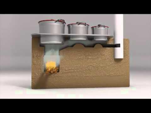 Video explicativo cocina mejorada grupo pucp youtube for Cocinas economicas a gas