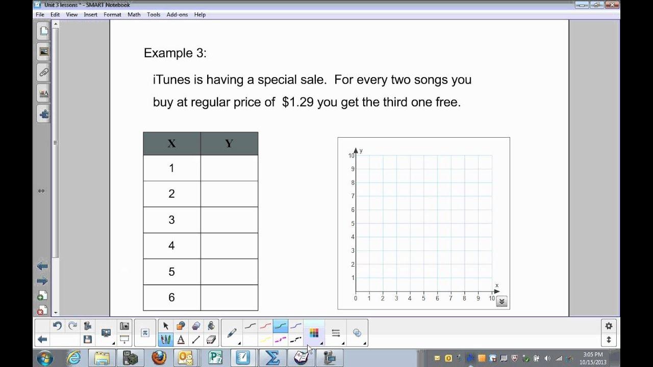 Science homework help independent variable Ssays for sale – Independent Dependent Variable Worksheet