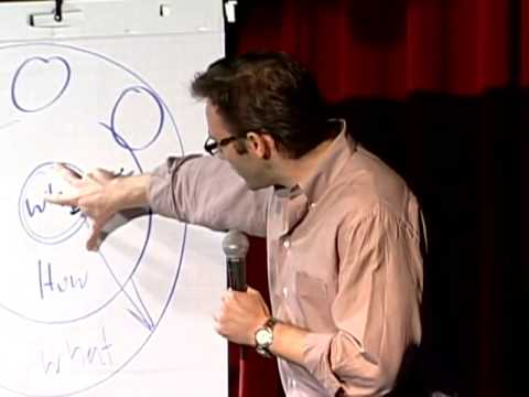 TED Talks - Simon Sinek - How great leaders inspire action