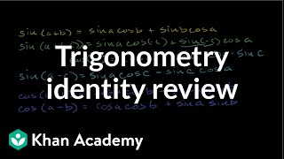 Trigonometry identity review/fun | Trig identities and examples | Trigonometry | Khan Academy