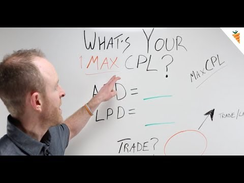 How to Calculate Your Max Cost Per Real Estate Lead   Real Estate Strategy