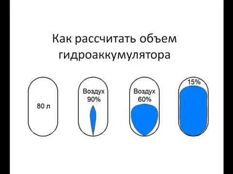 Энциклопедия-Портал