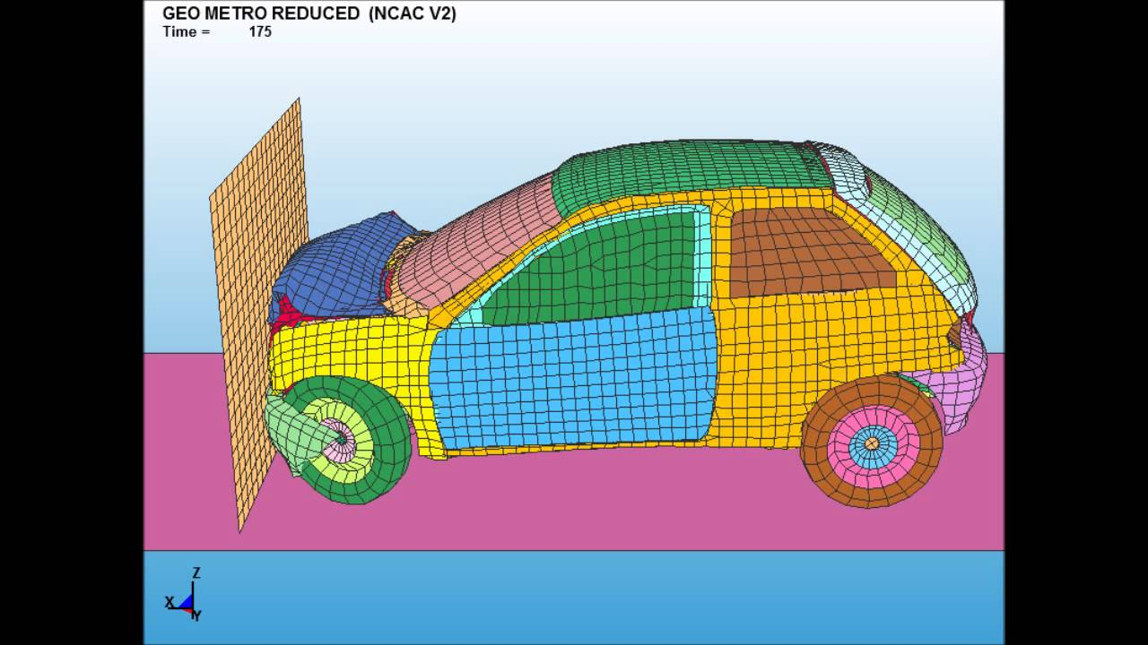 Lovely Car Accident Simulation Software Photos - Electrical System ...