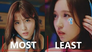 TWICE Member with Most Line vs Least Line Distribution in all TWICE MV